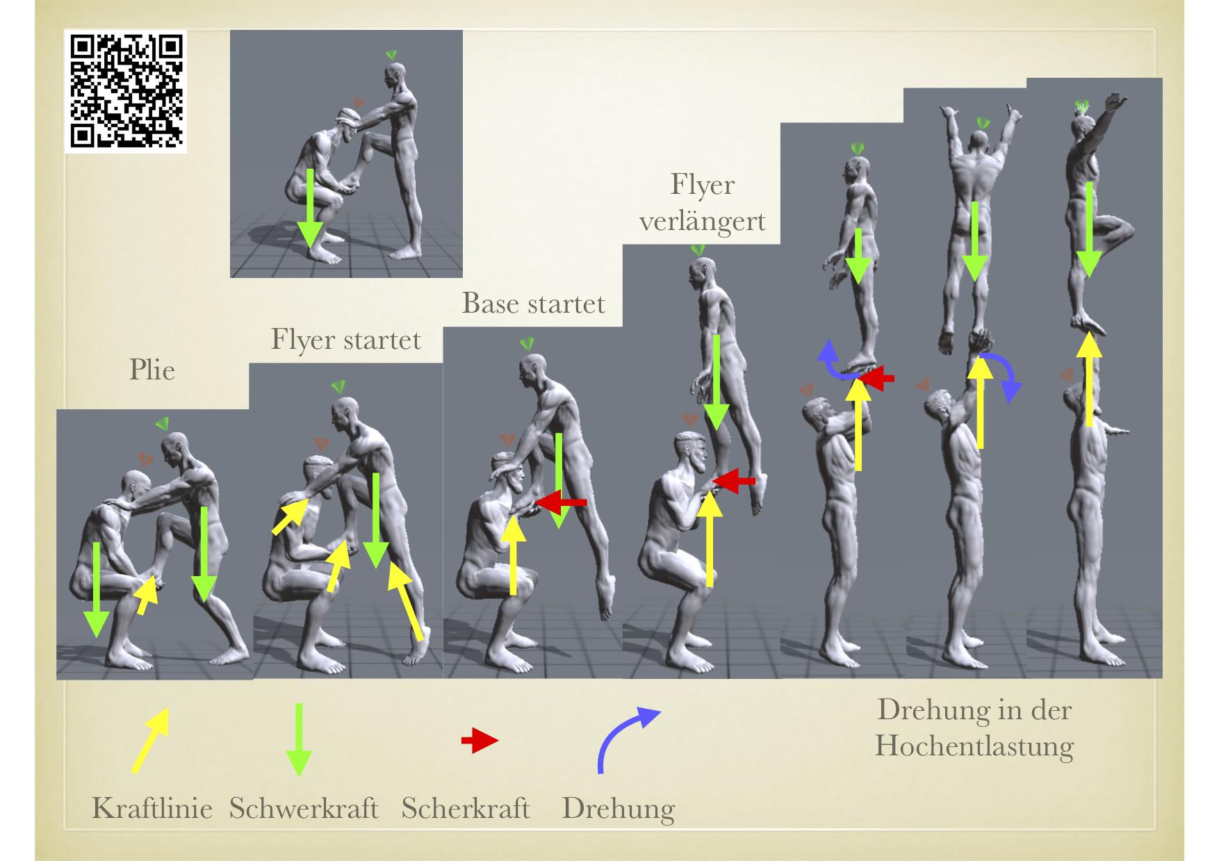 Einsteiger zum Einbeinstand langer Arm